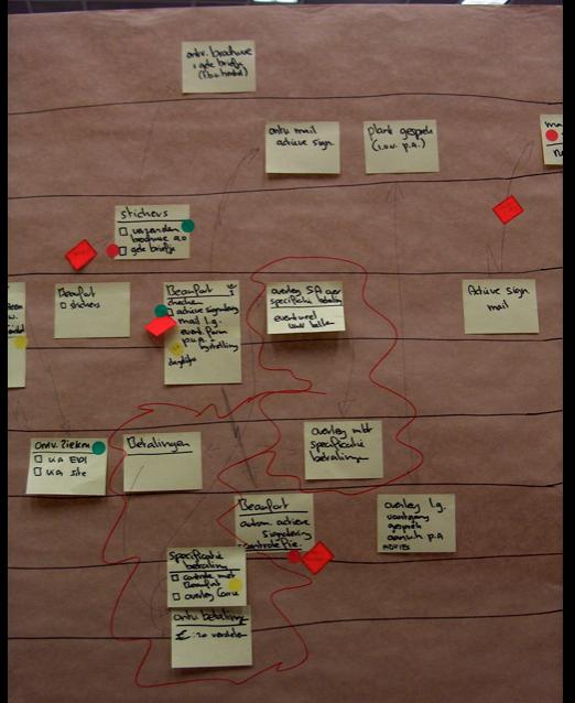 Voorbeeld proces in kaart met Value Stream Mapping