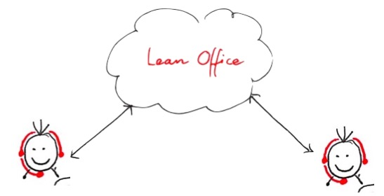 webinar lean office