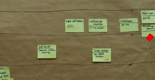 Organiseren en plannen (5 stappen)